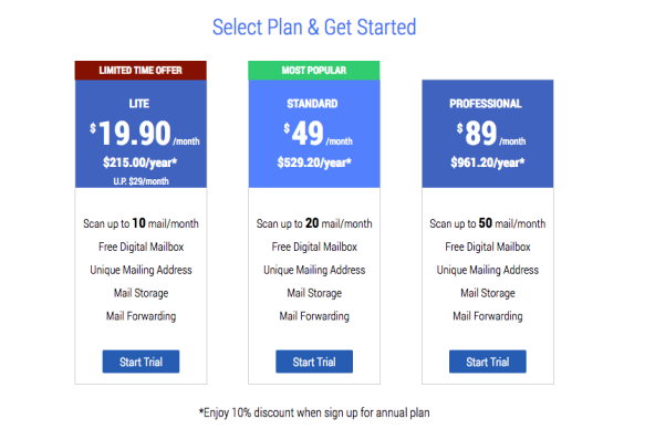 scanmail-price-plan
